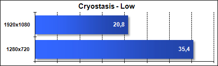 Asus G51J - Cryostasis - Low