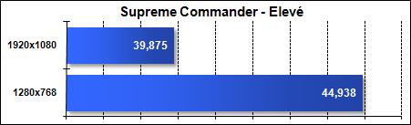 Asus G51J - Supreme Commander