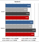MSI GX740 - Section 8