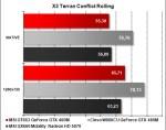 MSI GT663 - X3 Terran Conflict
