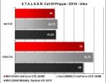 MSI GT663 - STALKER DX10 Ultra