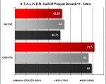 Medion ERAZER X6811 - S.T.A.L.K.E.R. Call Of Pripyat DX11 Ultra