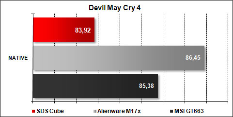 The Cube SDS - Devil May Cry 4