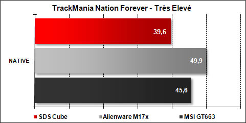 The Cube SDS - TrackMania Nation Forever