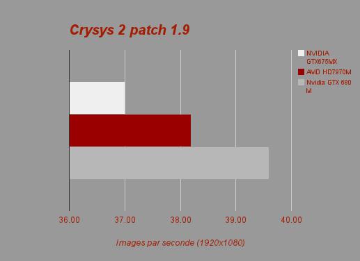 test_medion_ErazerX6825_crysis