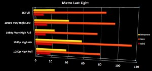 MSI_GT602PE_metrolastlight