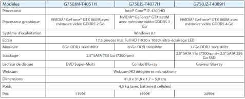 Asus G750JZ-T4089h Modèles