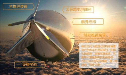 """Vue d'artiste du dirigeable stratosphérique """"Yuanmeng"""""""