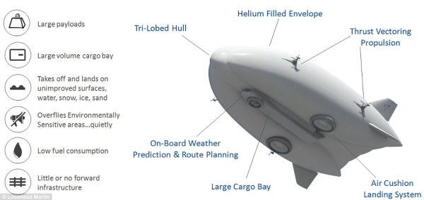 Infographie du LMH-1, Crédits: Lockheed Martin