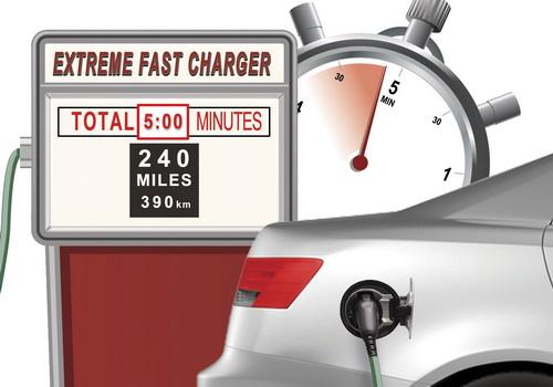 Carregamento de baterias em 5 minutos