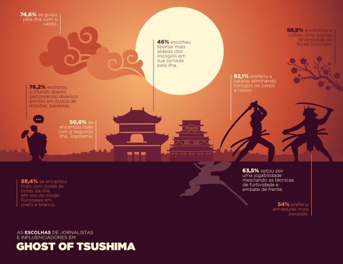 Info Ghost of Tsushima1