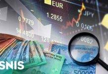 pendapatan investasi terhadap investasi dan perputaran investasi