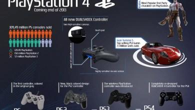 Foto de PlayStation 4: novembro está chegando!