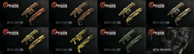 Beta-Unlocks-gears