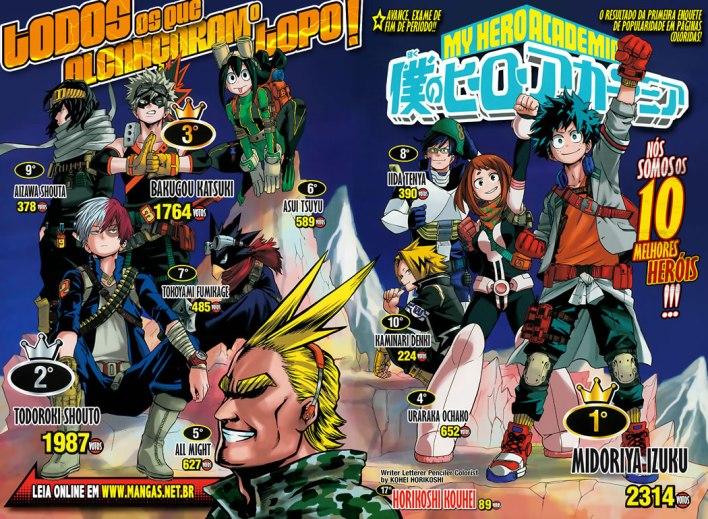 Boku-no-Hero-Academia-62-top10