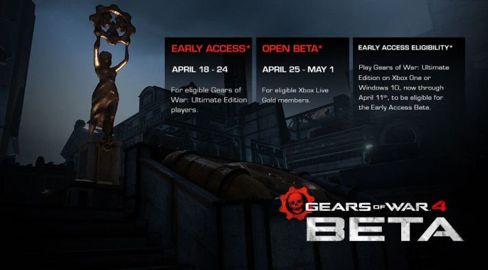 Beta Gears of War 4