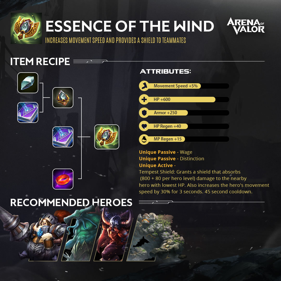 Arena of Valor Battlefield Reborn - essence of the wind