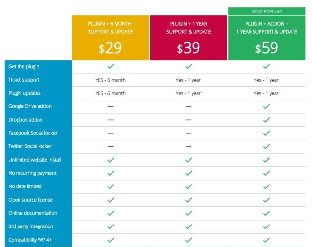 Wp file download joomunited costos