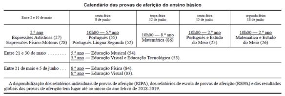 Calendário Provas Aferição 2018