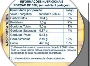 Proposta de nova rotulagem de alimentos em combate à obesidade