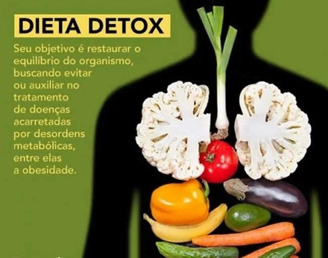 dieta-detox