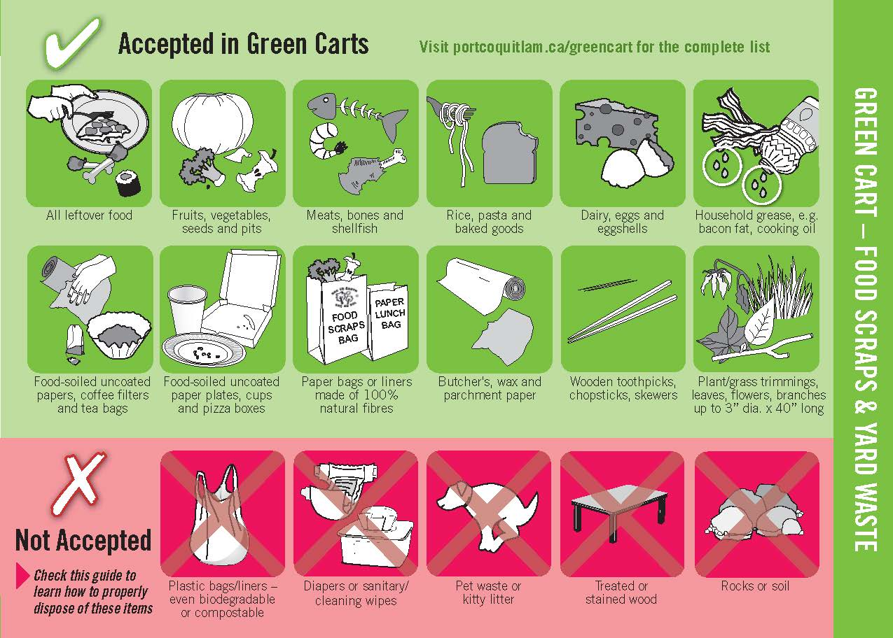 Green Cart Program City Of Port Coquitlam