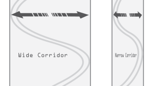 Turn Shape Corridor