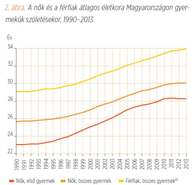Megrázó ábrákon Magyarország jövője