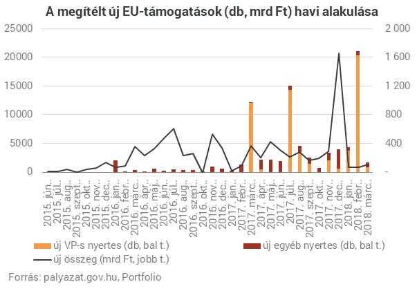 Elosztották az EU-pénzeket - Mi lesz így Magyarországgal?