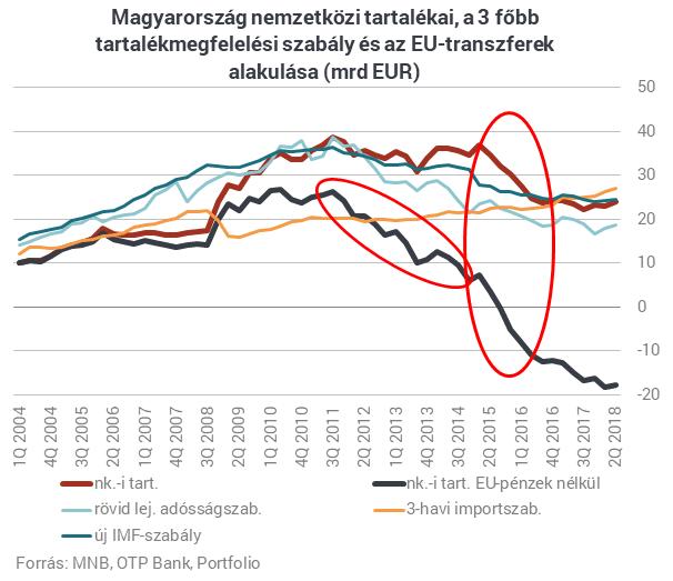 Már fejre állt volna Magyarország EU-pénzek nélkül?