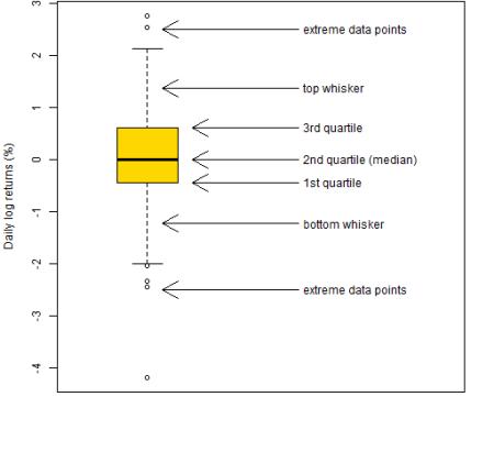 boxexplan