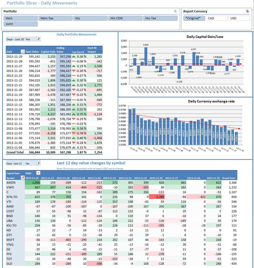 Sample Excel Templates Investment Report Template Excel