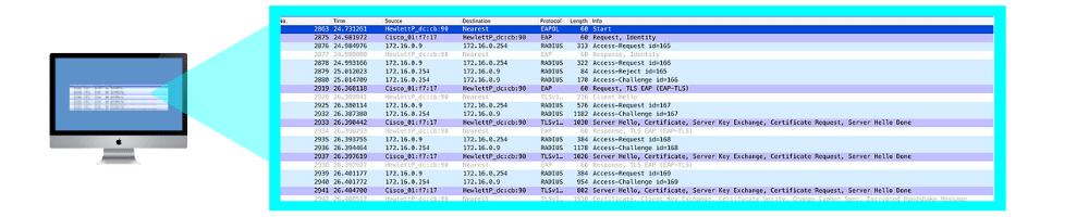 EAP-TLS example