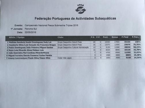 resultadoTriplasNacional2016