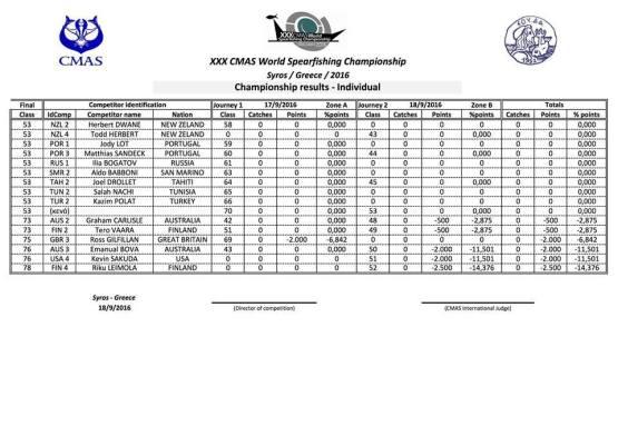syros2016_individual_3_3_final