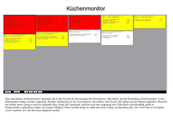 Küchenmonitor
