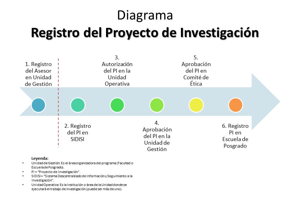 FAQ - Posgrado Cayetano