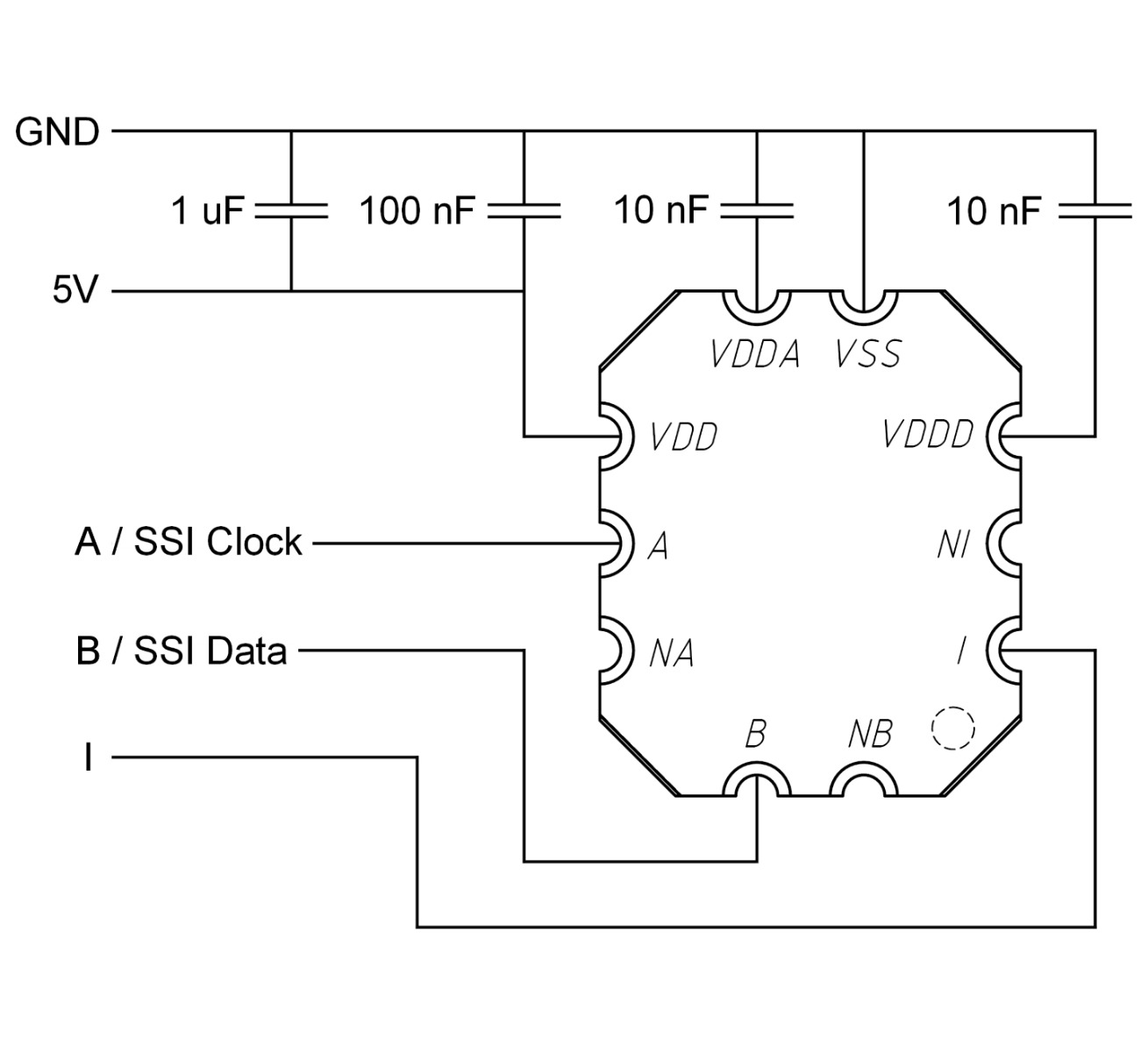 Rotary Inductive Encoder Chip Id C
