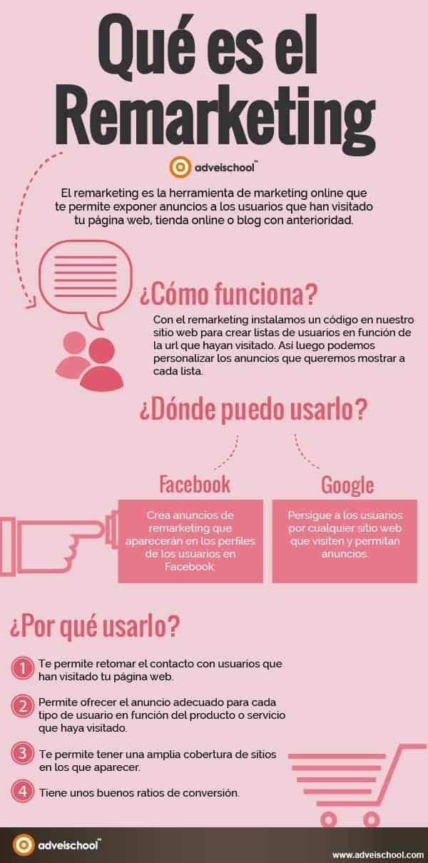 que-es-remarketing