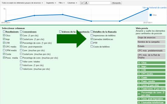 Conversiones Telefónicas en Google  Adwords