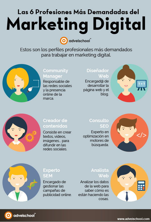 Profesiones en el Marketing Digital