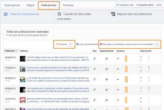Facebook estadísticas de las publicaciones