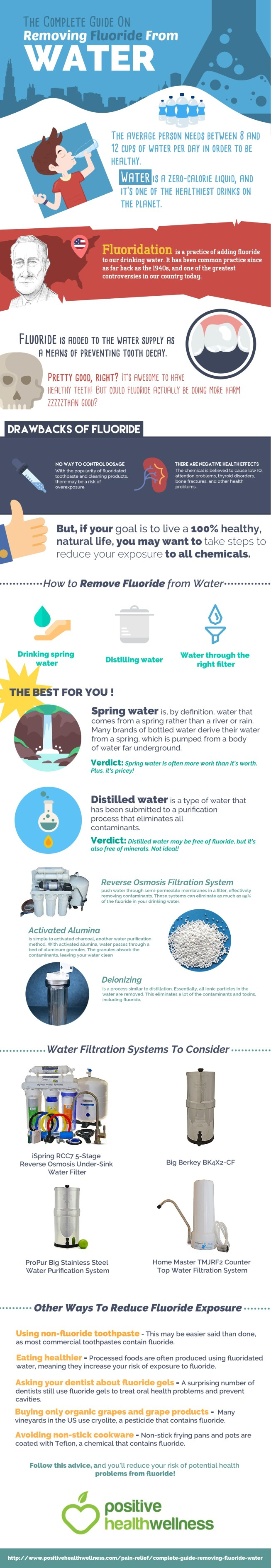 The Complete Guide On Removing Fluoride From Water