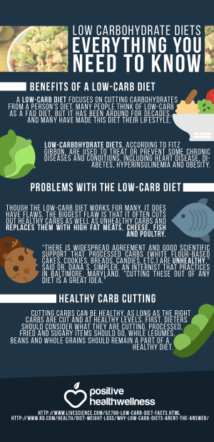 Low Carbohydrate Diets: Everything You Need To Know