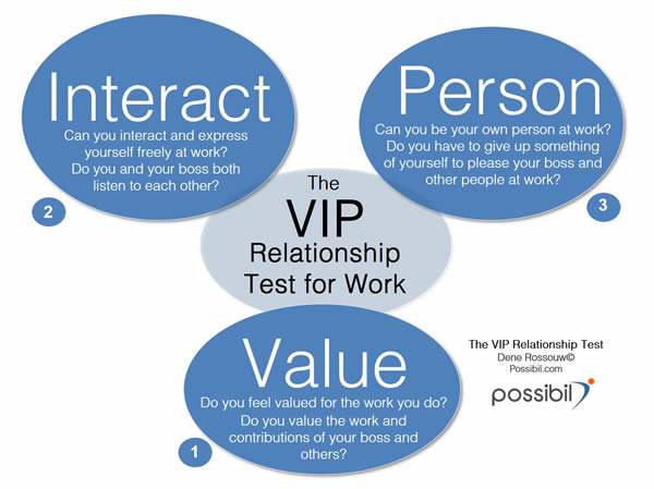 VIP - The Relationship Test for Work