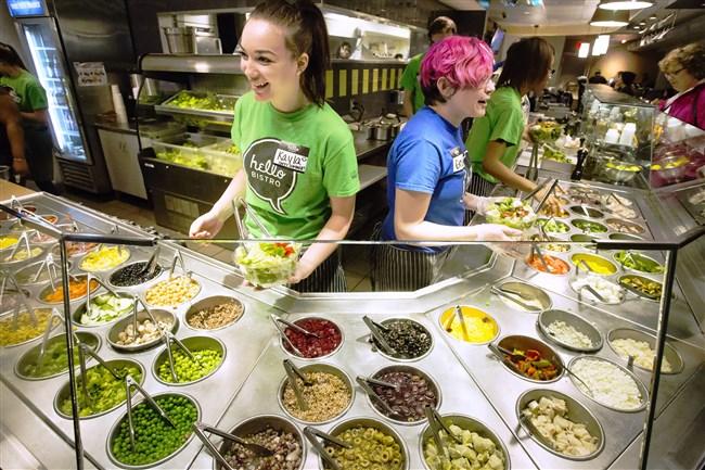 Fast Food Restaurants Ranked Sales