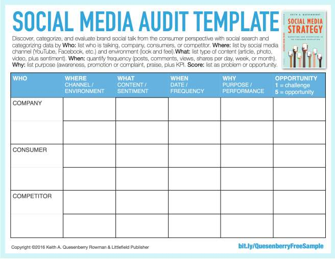 Free Social Media Audit Template