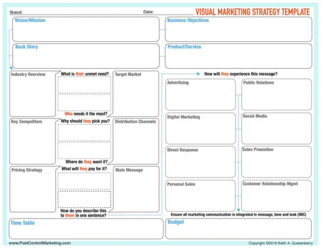 visualmarketingstrategytemplate-blank