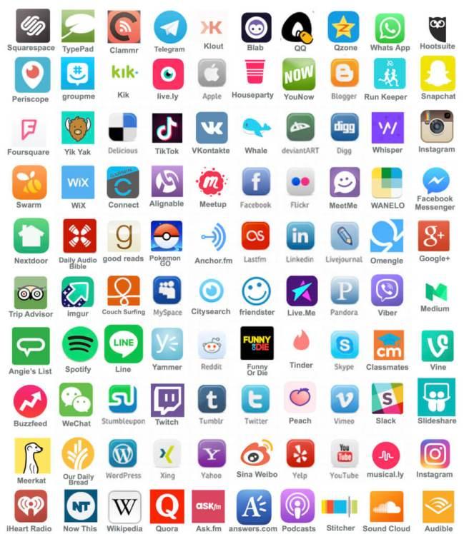 Social Media Icon Quiz: Test Your Social Media Knowledge ...