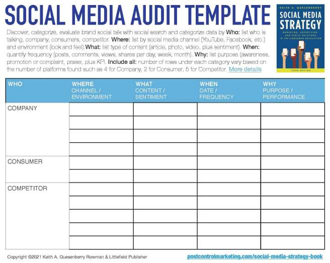 Social Media Audit Template